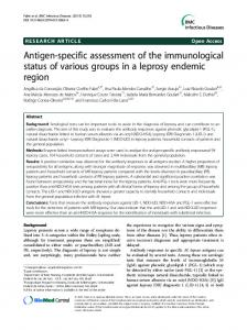 Antigen-specific assessment of the immunological status of various groups in a leprosy endemic region
