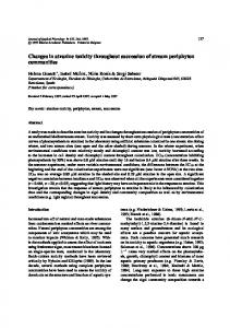 Changes in atrazine toxicity throughout succession of stream periphyton communities