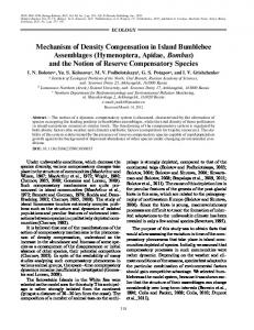 Mechanism of density compensation in island bumblebee assemblages (Hymenoptera, Apidae, Bombus) and the notion of reserve compensatory species