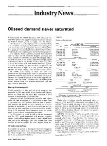 Oilseed demand never saturated