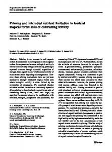 Priming and microbial nutrient limitation in lowland tropical forest soils of contrasting fertility