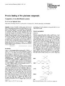 Protein binding of five platinum compounds