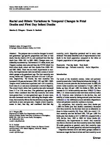 Racial and Ethnic Variations in Temporal Changes in Fetal Deaths and First Day Infant Deaths
