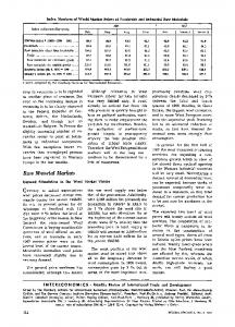 Raw Material Markets